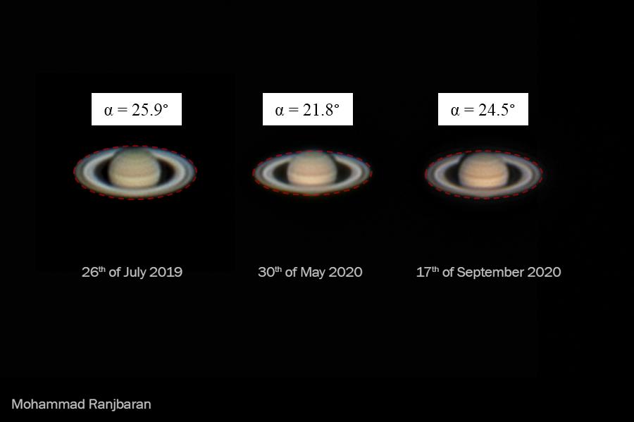 شکل 1 : تصویر سیاره ی زحل برای روزهای 4 مرداد 1398، 10 خرداد 1399 و 27 شهریور 1399 همراه با زاویه ی سنحش شده ی آنها